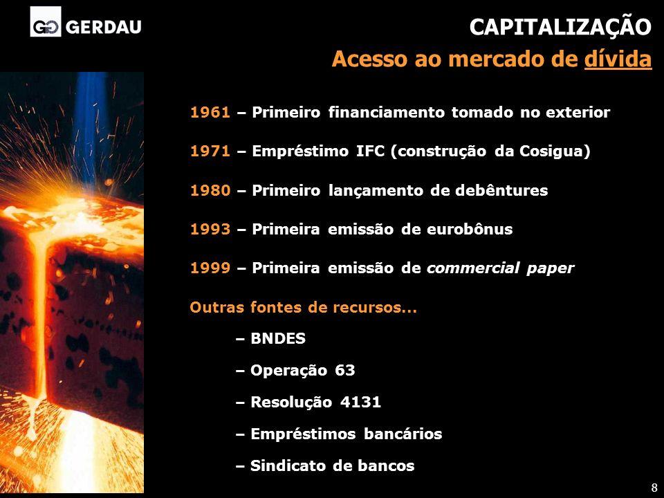 CAPITALIZAÇÃO Acesso ao mercado de dívida 1961 – Primeiro financiamento tomado no exterior 1971 – Empréstimo IFC (construção da Cosigua) 1980 – Primei