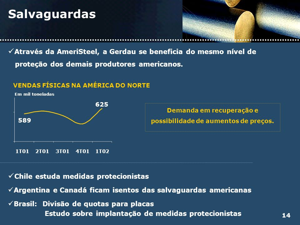 Salvaguardas Através da AmeriSteel, a Gerdau se beneficia do mesmo nível de proteção dos demais produtores americanos. Demanda em recuperação e possib