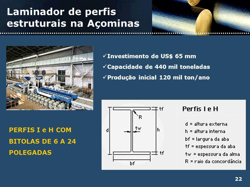 Laminador de perfis estruturais na Açominas Investimento de US$ 65 mm Capacidade de 440 mil toneladas Produção inicial 120 mil ton/ano PERFIS I e H CO