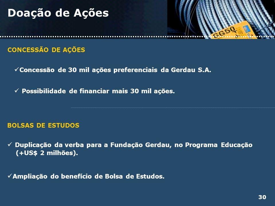 CONCESSÃO DE AÇÕES Concessão de 30 mil ações preferenciais da Gerdau S.A. Possibilidade de financiar mais 30 mil ações. BOLSAS DE ESTUDOS Duplicação d
