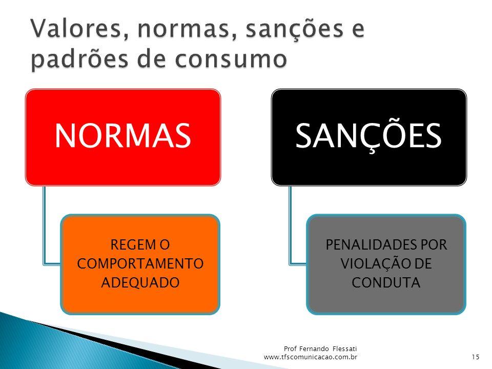NORMAS REGEM O COMPORTAMENTO ADEQUADO SANÇÕES PENALIDADES POR VIOLAÇÃO DE CONDUTA 15 Prof Fernando Flessati www.tfscomunicacao.com.br