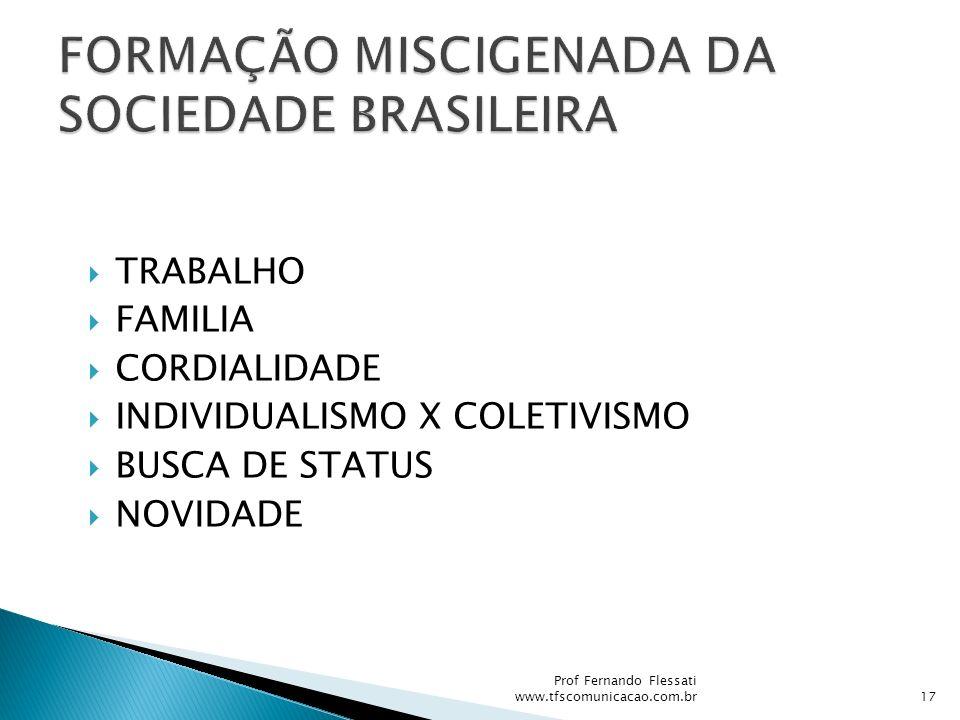TRABALHO FAMILIA CORDIALIDADE INDIVIDUALISMO X COLETIVISMO BUSCA DE STATUS NOVIDADE 17 Prof Fernando Flessati www.tfscomunicacao.com.br