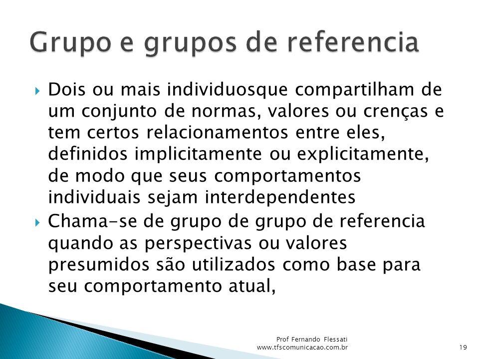 Dois ou mais individuosque compartilham de um conjunto de normas, valores ou crenças e tem certos relacionamentos entre eles, definidos implicitamente