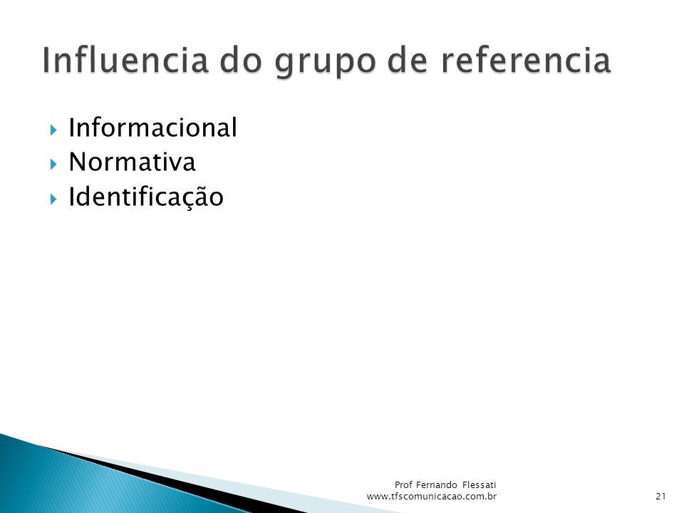 Informacional Normativa Identificação Prof Fernando Flessati www.tfscomunicacao.com.br21