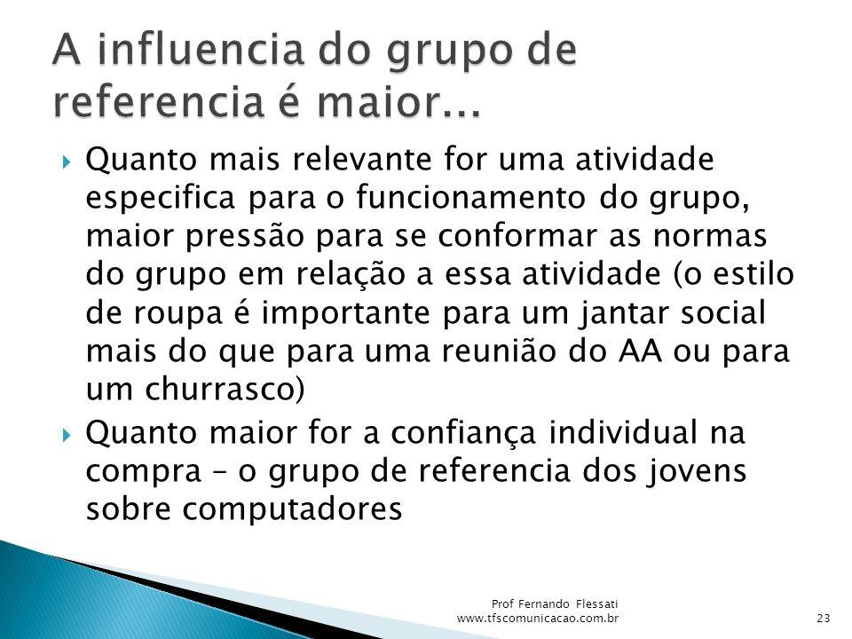 Quanto mais relevante for uma atividade especifica para o funcionamento do grupo, maior pressão para se conformar as normas do grupo em relação a essa