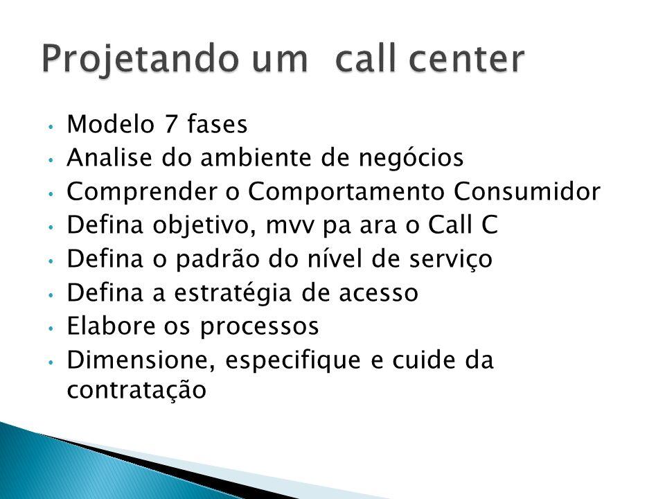 Modelo 7 fases Analise do ambiente de negócios Comprender o Comportamento Consumidor Defina objetivo, mvv pa ara o Call C Defina o padrão do nível de serviço Defina a estratégia de acesso Elabore os processos Dimensione, especifique e cuide da contratação