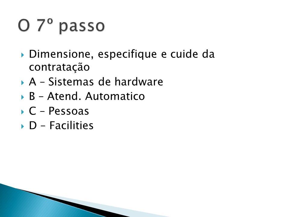 A – Sistemas de hardware B – Atend. Automatico C – Pessoas D – Facilities