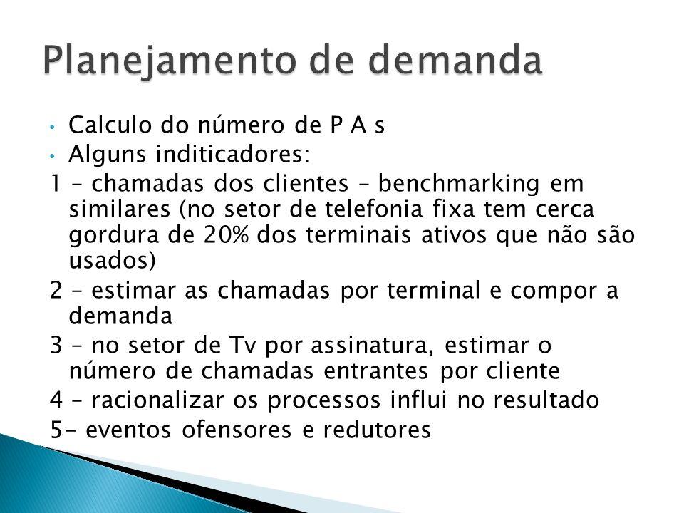 Calculo do número de P A s Alguns inditicadores: 1 – chamadas dos clientes – benchmarking em similares (no setor de telefonia fixa tem cerca gordura d