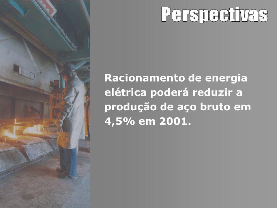 Racionamento de energia elétrica poderá reduzir a produção de aço bruto em 4,5% em 2001.
