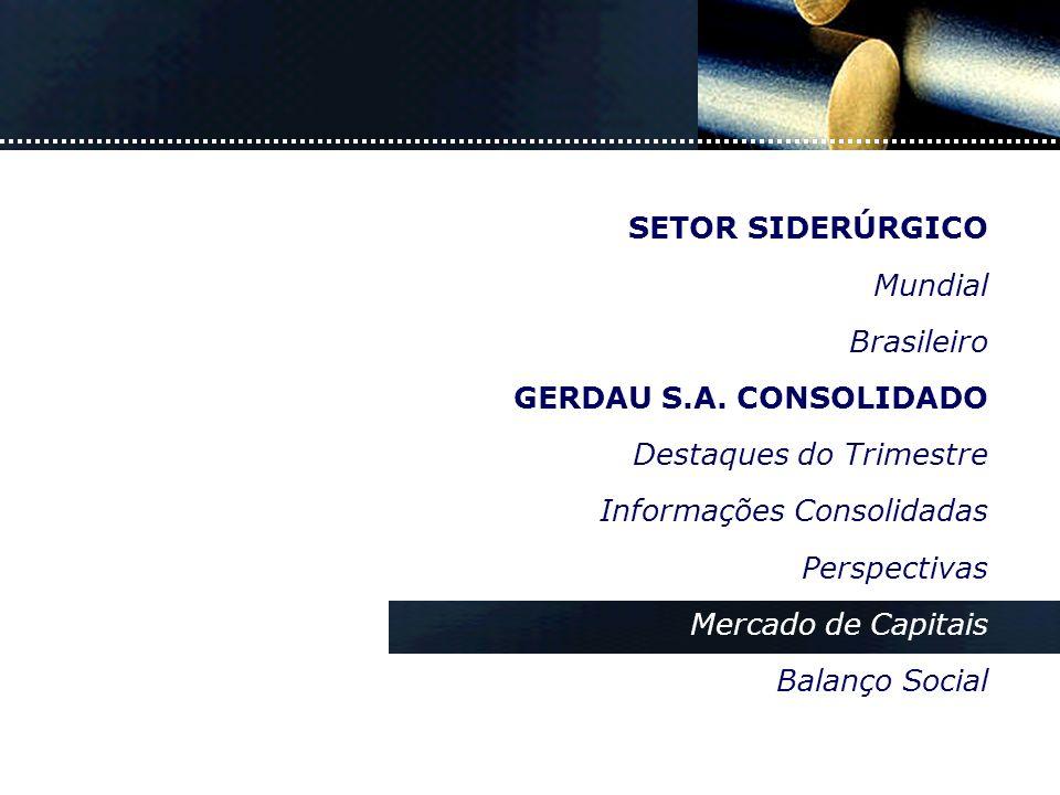 Outros Investidores 16% Investidores Institucionais Estrangeiros 19% Investidores Institucionais Brasileiros 13% Empresas Gerdau 52% DISTRIBUIÇÃO DO CAPITAL SOCIAL Março 2003 Outros Investidores 33% Investidores Institucionais Estrangeiros 19% Investidores Institucionais Brasileiros 23% Empresas Gerdau 25% METALÚRGICA GERDAU S.A.