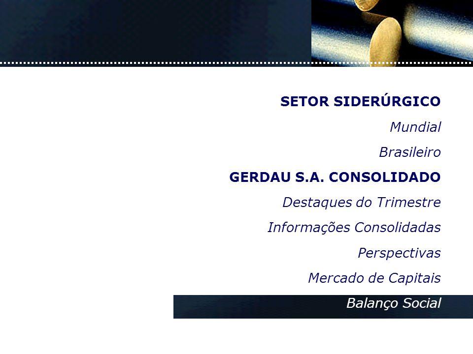 VALOR ADICIONADO Gerdau S.A.