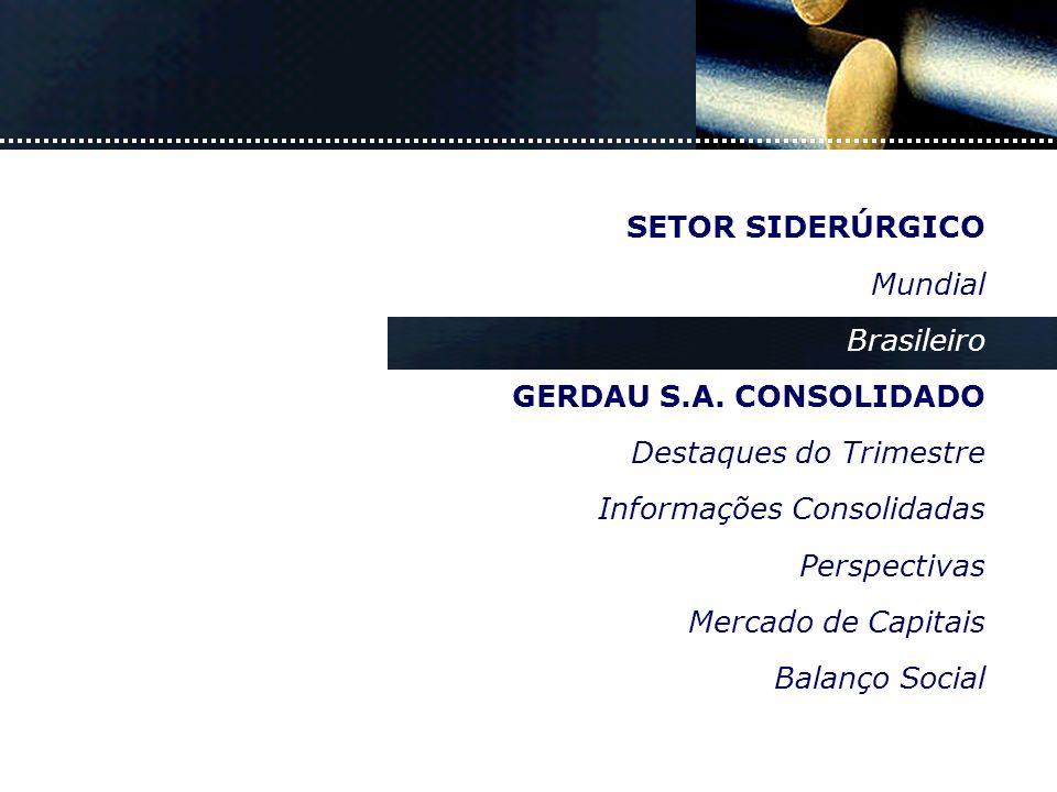 PANORAMA DO SETOR Brasil - 2002 Fonte: IBS 20012002Var. 7