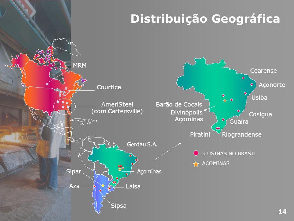 Distribuição Geográfica Sipar Aza Sipsa Laisa AmeriSteel (com Cartersville) Courtice MRM Gerdau S.A. Açominas Cearense Açonorte Usiba Cosigua Barão de