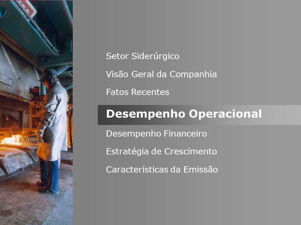 Setor Siderúrgico Visão Geral da Companhia Fatos Recentes Desempenho Operacional Desempenho Financeiro Estratégia de Crescimento Características da Em