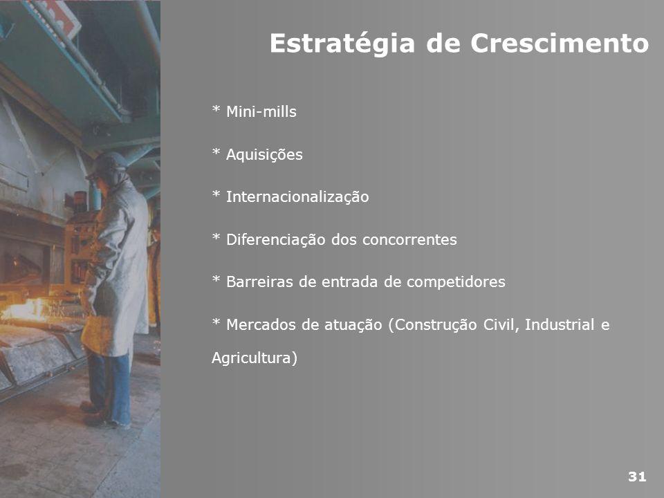 Estratégia de Crescimento * Mini-mills * Aquisições * Internacionalização * Diferenciação dos concorrentes * Barreiras de entrada de competidores * Me