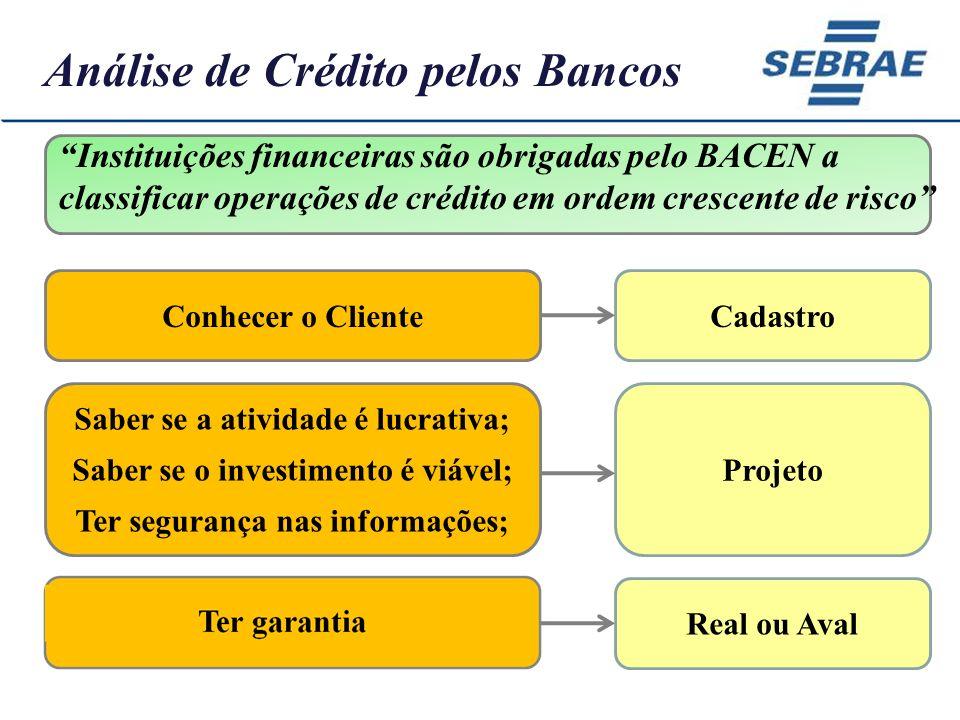 Conceitos O que é um plano de negócio: Documento que descreve o negócio; Simulação de negócio para subsidiar a tomada de decisão; Guia para implementação ou revisão do negócio.