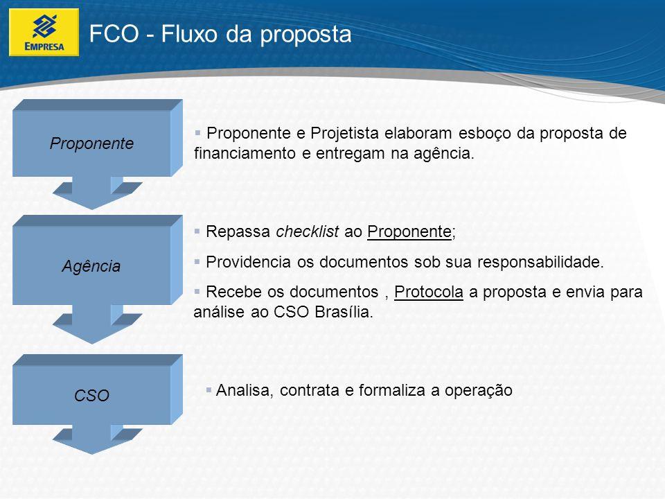FCO - Acesso ao crédito Carta Consulta FCO Rural FCO Empresarial CDA CEDEM Acima de R$ 100 milAcima de R$ 200 mil Para financiamento de insumos, matéria-prima e formação de estoque, é dispensada a apresentação de Carta Consulta.