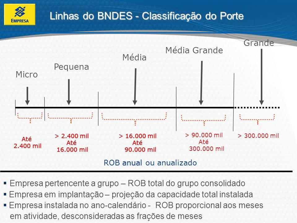 Crédito / Financiamentos de Investimentos / Finame Empresarial Conceito: linha de crédito destinada ao financiamento da aquisição, produção ou comercialização de máquinas e equipamentos, nacionais e novos, credenciados no BNDES.