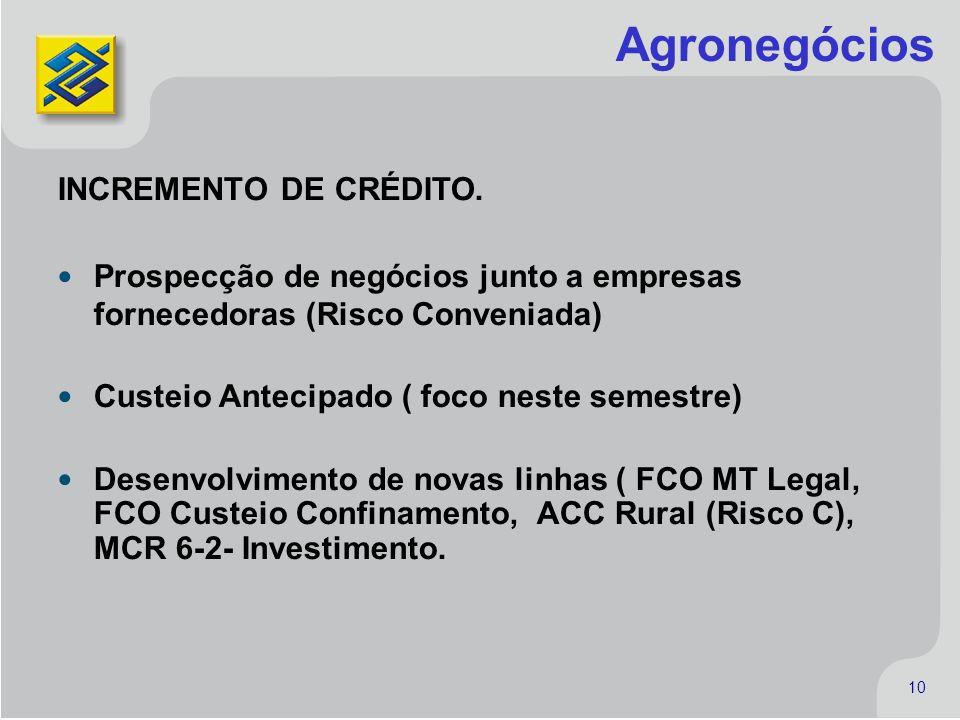 10 10 INCREMENTO DE CRÉDITO.