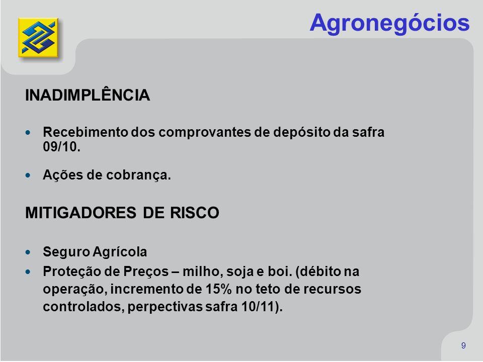 9 9 INADIMPLÊNCIA Recebimento dos comprovantes de depósito da safra 09/10. Ações de cobrança. MITIGADORES DE RISCO Seguro Agrícola Proteção de Preços