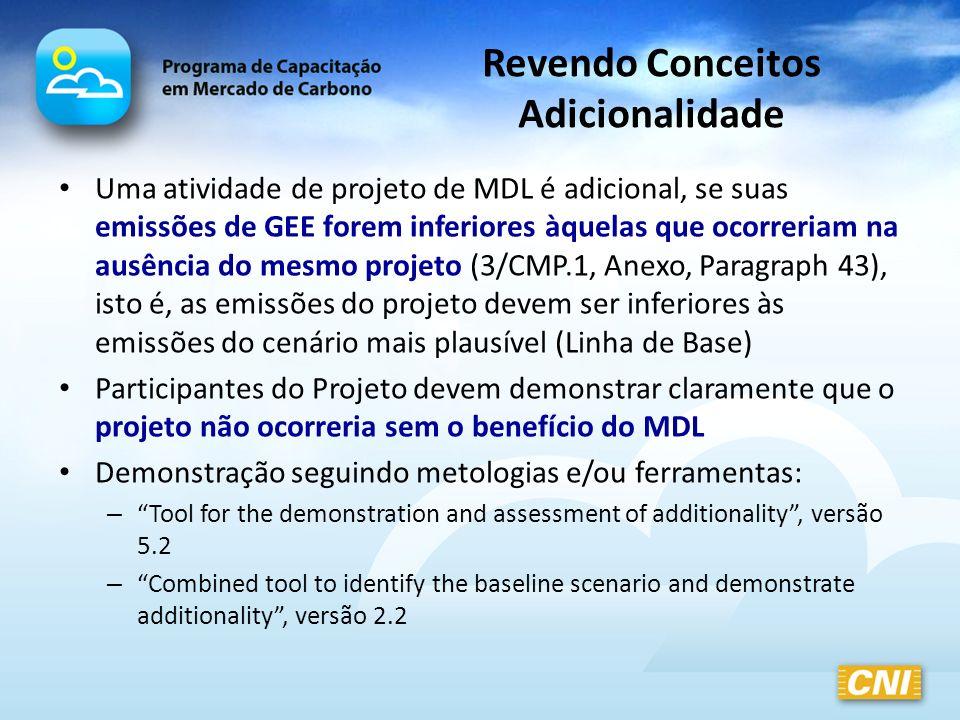 Revendo Conceitos Adicionalidade Uma atividade de projeto de MDL é adicional, se suas emissões de GEE forem inferiores àquelas que ocorreriam na ausên