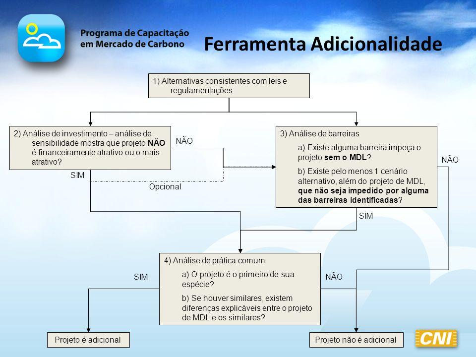 Ferramenta Adicionalidade 1) Alternativas consistentes com leis e regulamentações 2) Análise de investimento – análise de sensibilidade mostra que pro