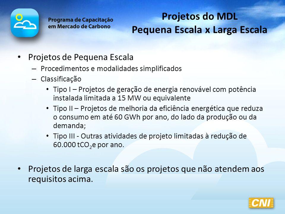 Projetos do MDL Pequena Escala x Larga Escala Projetos de Pequena Escala – Procedimentos e modalidades simplificados – Classificação Tipo I – Projetos