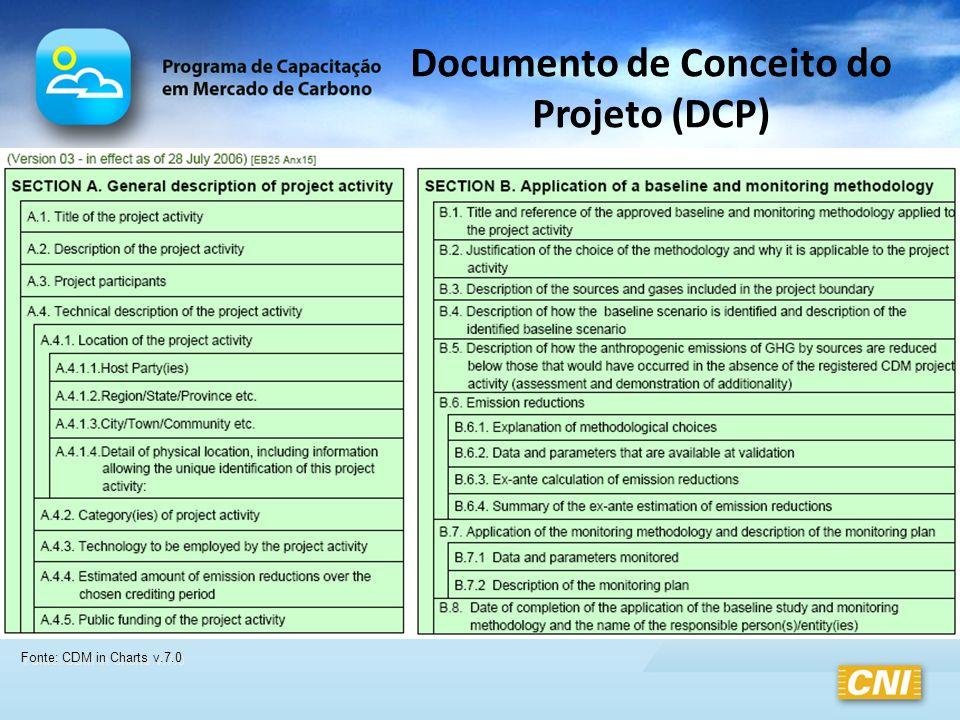 Fonte: CDM in Charts v.7.0 Documento de Conceito do Projeto (DCP)