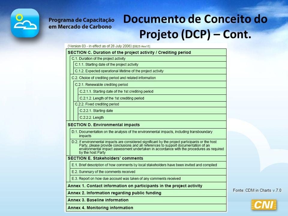 Fonte: CDM in Charts v.7.0 Documento de Conceito do Projeto (DCP) – Cont.