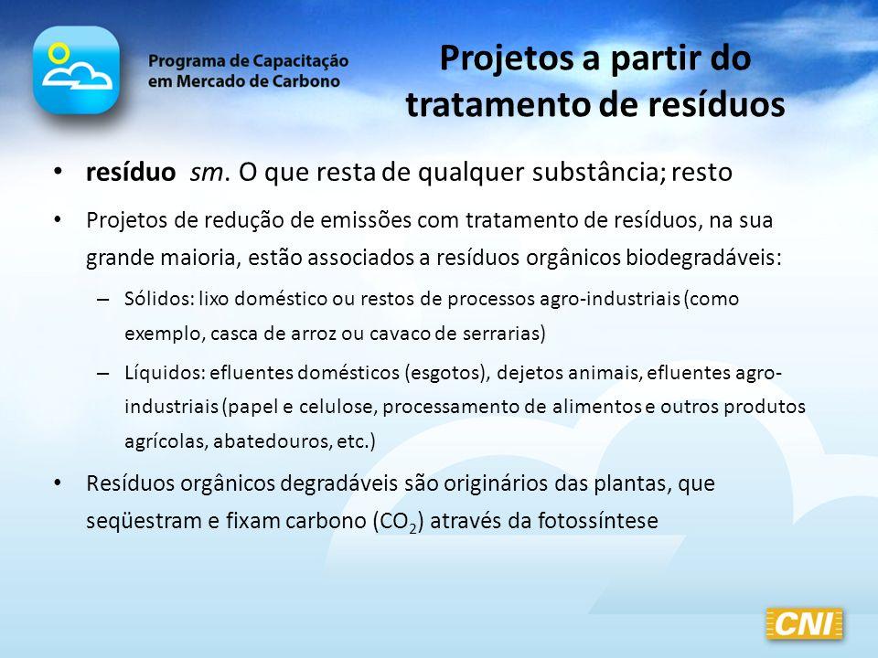 Projetos a partir do tratamento de resíduos resíduo sm. O que resta de qualquer substância; resto Projetos de redução de emissões com tratamento de re