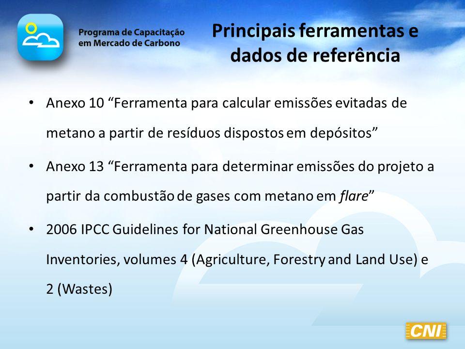 Principais ferramentas e dados de referência Anexo 10 Ferramenta para calcular emissões evitadas de metano a partir de resíduos dispostos em depósitos