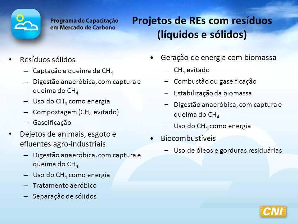 Resíduos sólidos – Captação e queima de CH 4 – Digestão anaeróbica, com captura e queima do CH 4 – Uso do CH 4 como energia – Compostagem (CH 4 evitad