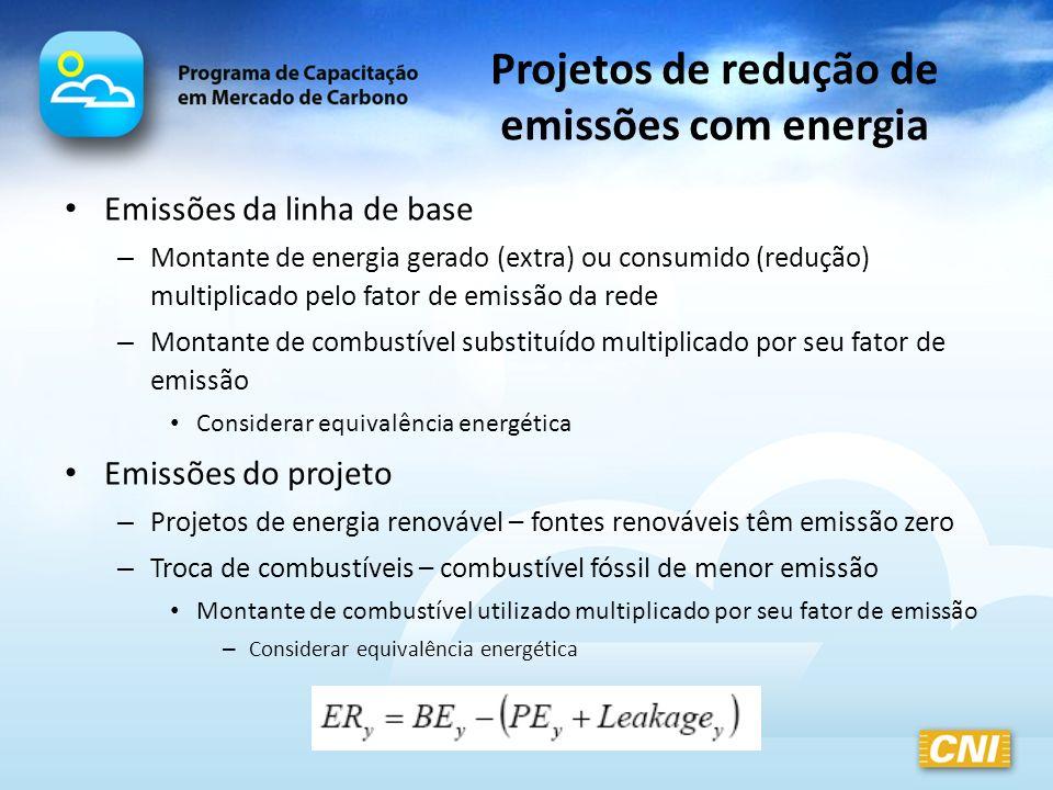 Projetos de redução de emissões com energia Emissões da linha de base – Montante de energia gerado (extra) ou consumido (redução) multiplicado pelo fa