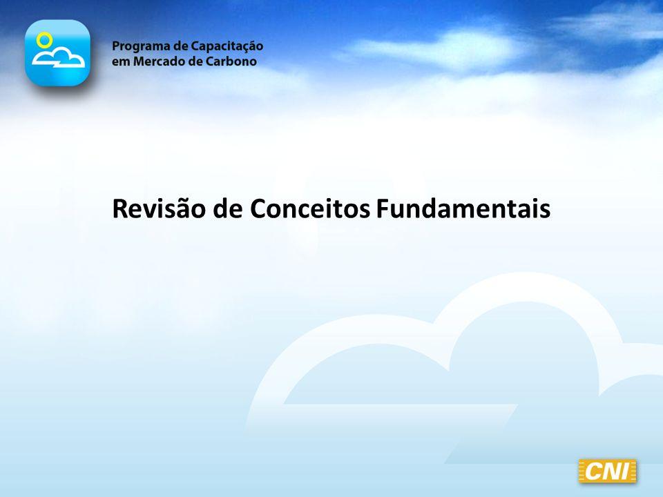 Revendo Conceitos Redução de Emissões A diferença entre as emissões da linha de base e as emissões de GEE após a implementação da atividade do projeto de MDL (emissões do projeto) são as reduções de emissões: