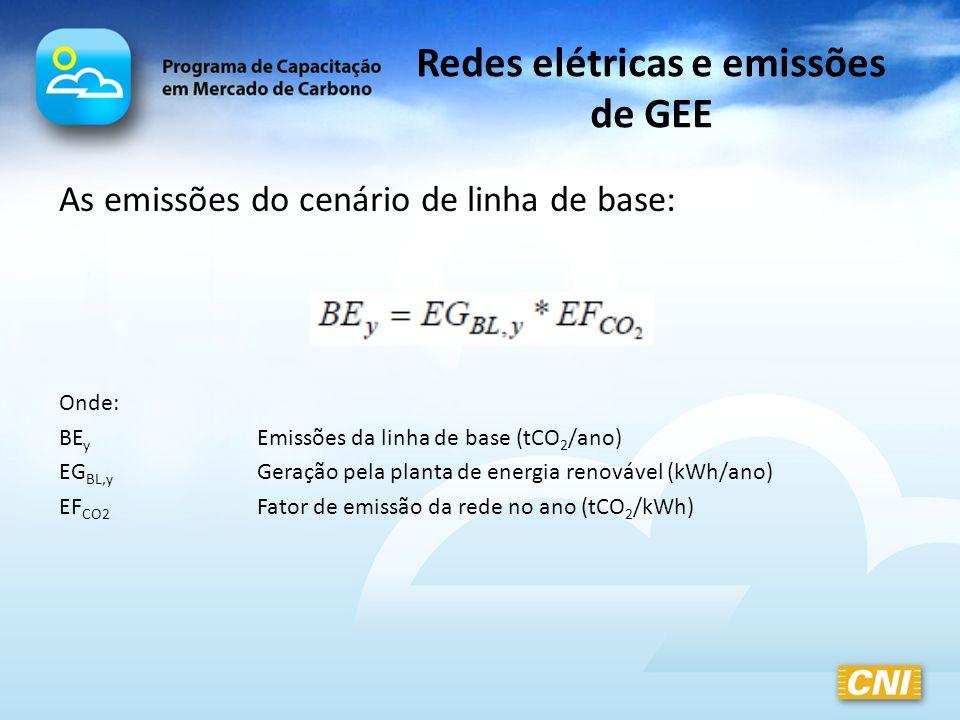 Redes elétricas e emissões de GEE As emissões do cenário de linha de base: Onde: BE y Emissões da linha de base (tCO 2 /ano) EG BL,y Geração pela plan