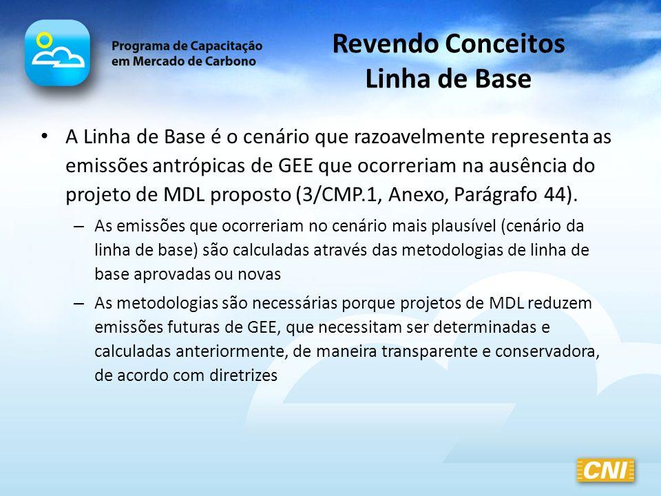 Revendo Conceitos Linha de Base A Linha de Base é o cenário que razoavelmente representa as emissões antrópicas de GEE que ocorreriam na ausência do p