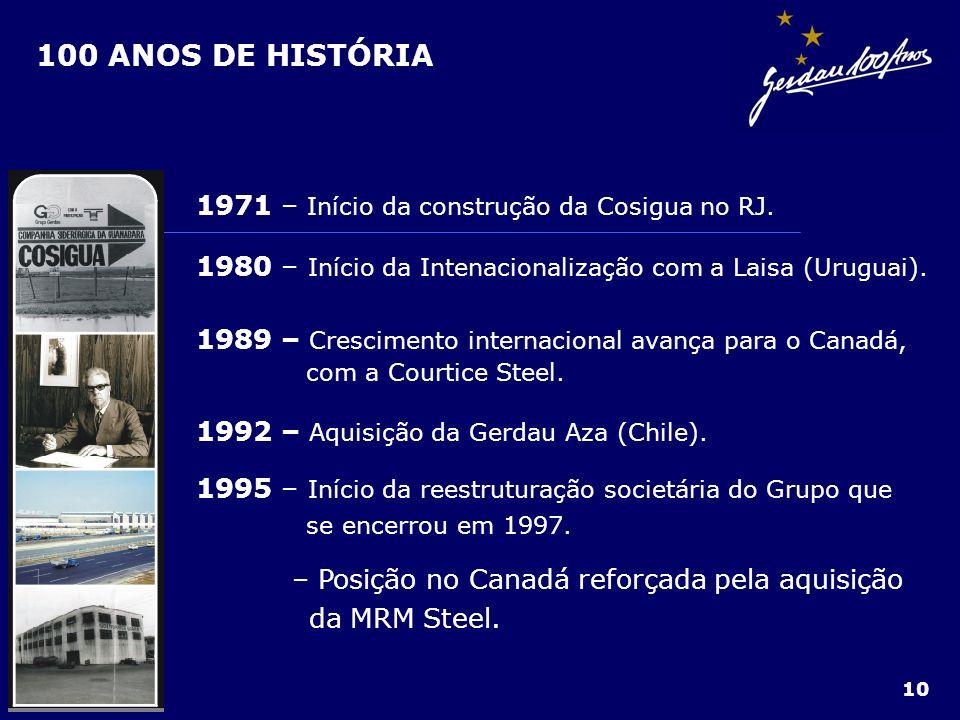 1971 – Início da construção da Cosigua no RJ. 1980 – Início da Intenacionalização com a Laisa (Uruguai). 1989 – Crescimento internacional avança para