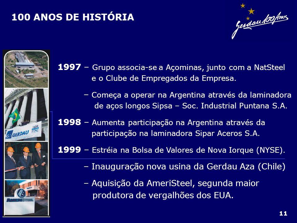1997 – Grupo associa-se a Açominas, junto com a NatSteel e o Clube de Empregados da Empresa. – Começa a operar na Argentina através da laminadora de a
