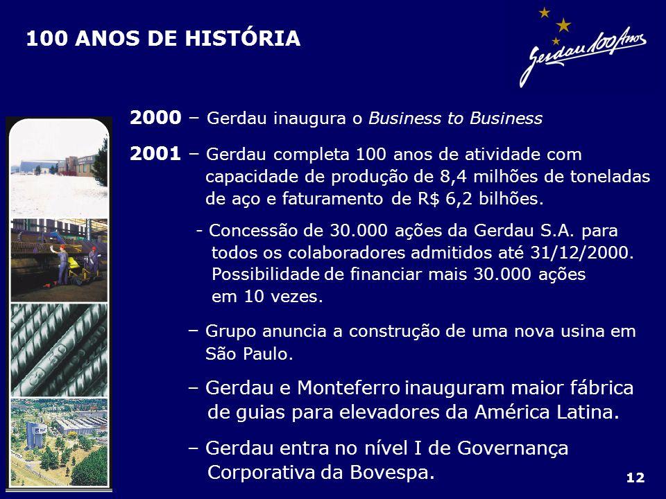 2000 – Gerdau inaugura o Business to Business 2001 – Gerdau completa 100 anos de atividade com capacidade de produção de 8,4 milhões de toneladas de a
