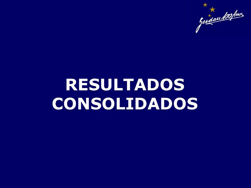 RESULTADOS CONSOLIDADOS