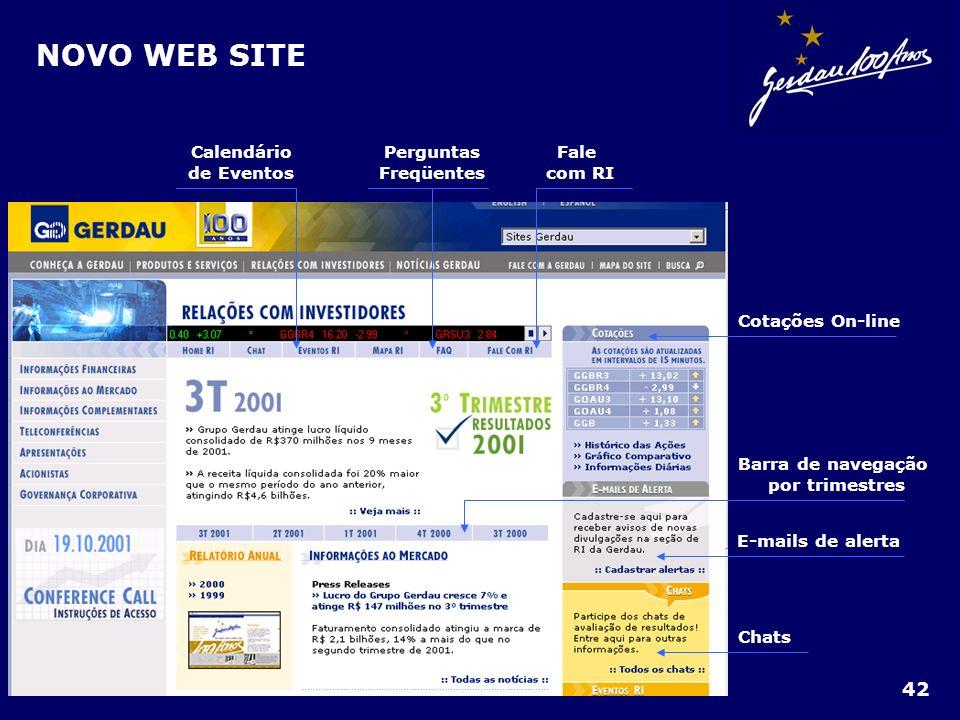 NOVO WEB SITE Cotações On-line Calendário de Eventos Perguntas Freqüentes Fale com RI E-mails de alerta Barra de navegação por trimestres Chats 42