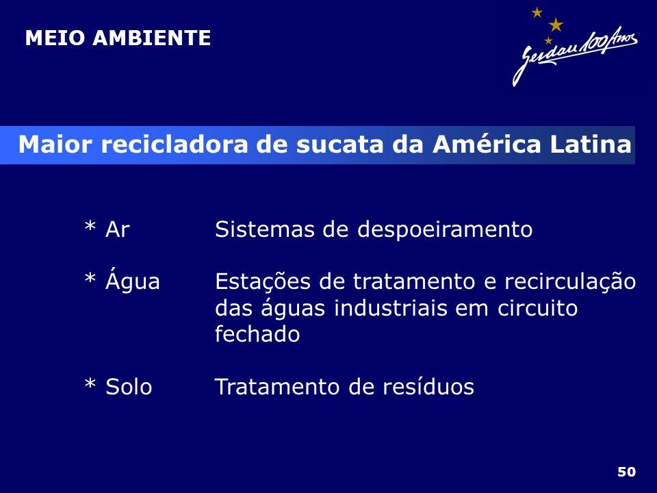 MEIO AMBIENTE Maior recicladora de sucata da América Latina * ArSistemas de despoeiramento * Água Estações de tratamento e recirculação das águas indu