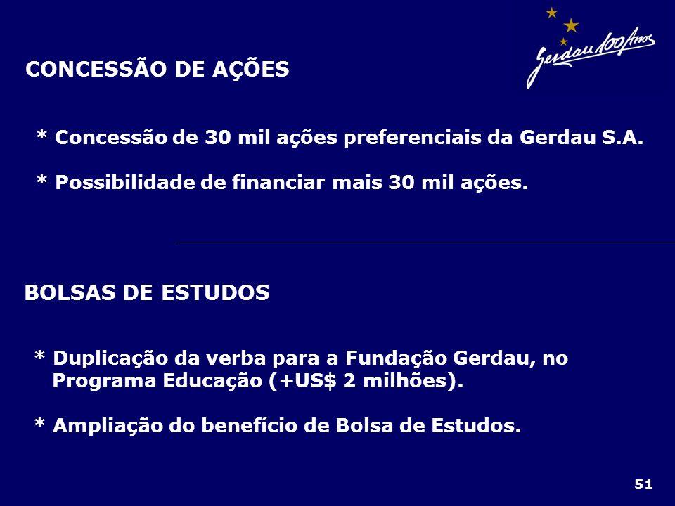 CONCESSÃO DE AÇÕES * Concessão de 30 mil ações preferenciais da Gerdau S.A. * Possibilidade de financiar mais 30 mil ações. BOLSAS DE ESTUDOS * Duplic