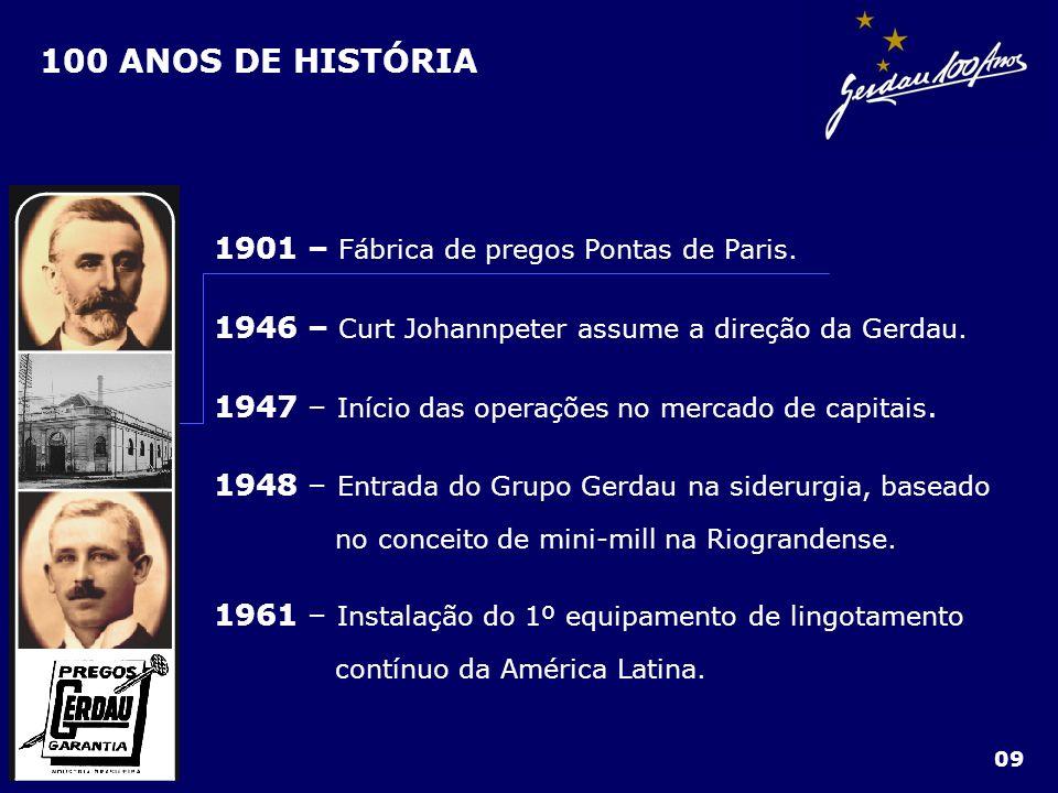 1901 – Fábrica de pregos Pontas de Paris. 1946 – Curt Johannpeter assume a direção da Gerdau. 1947 – Início das operações no mercado de capitais. 1948