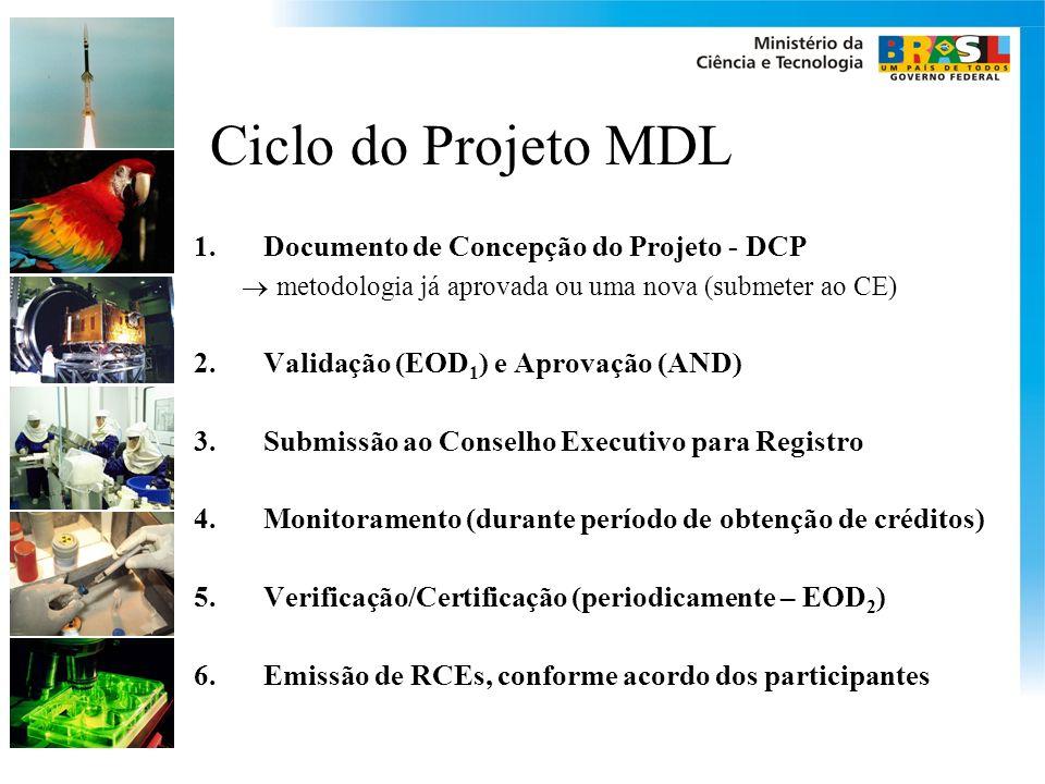 Ciclo do Projeto MDL 1.Documento de Concepção do Projeto - DCP metodologia já aprovada ou uma nova (submeter ao CE) 2.Validação (EOD 1 ) e Aprovação (AND) 3.Submissão ao Conselho Executivo para Registro 4.Monitoramento (durante período de obtenção de créditos) 5.Verificação/Certificação (periodicamente – EOD 2 ) 6.Emissão de RCEs, conforme acordo dos participantes
