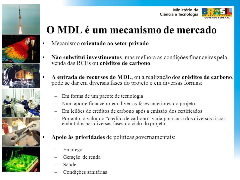O MDL é um mecanismo de mercado Mecanismo orientado ao setor privado.