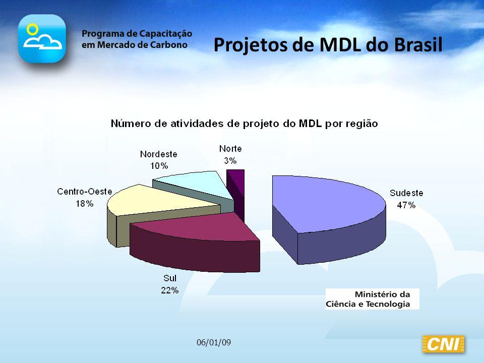 06/01/09 Projetos de MDL do Brasil
