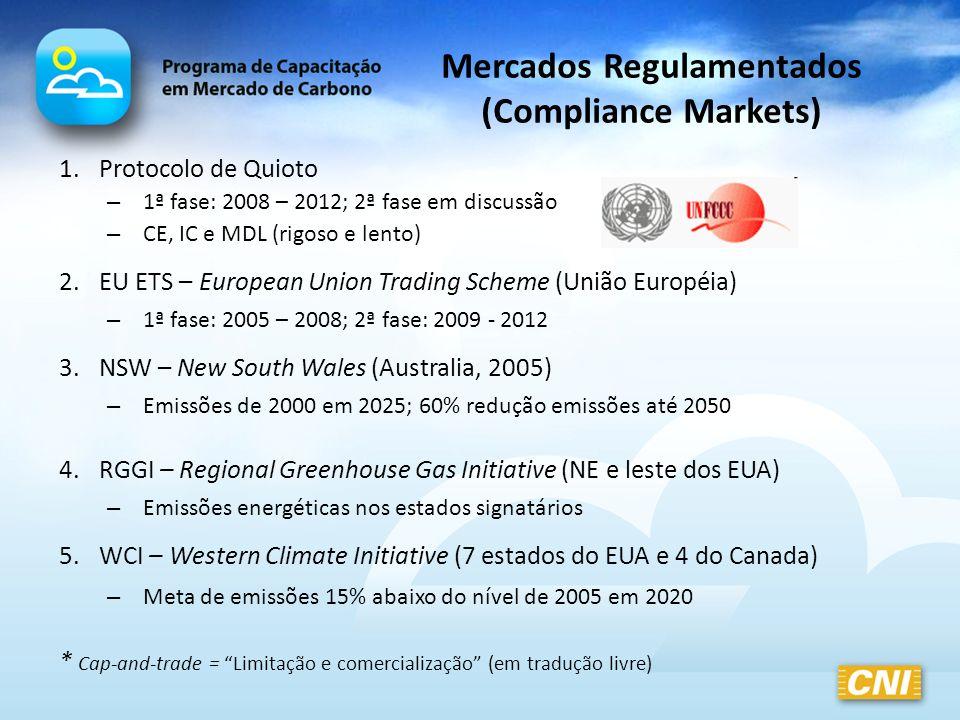 Mercados Regulamentados (Compliance Markets) 1.Protocolo de Quioto – 1ª fase: 2008 – 2012; 2ª fase em discussão – CE, IC e MDL (rigoso e lento) 2.EU E