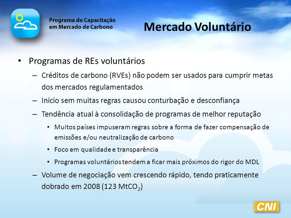 Mercado Voluntário Programas de REs voluntários – Créditos de carbono (RVEs) não podem ser usados para cumprir metas dos mercados regulamentados – Iní