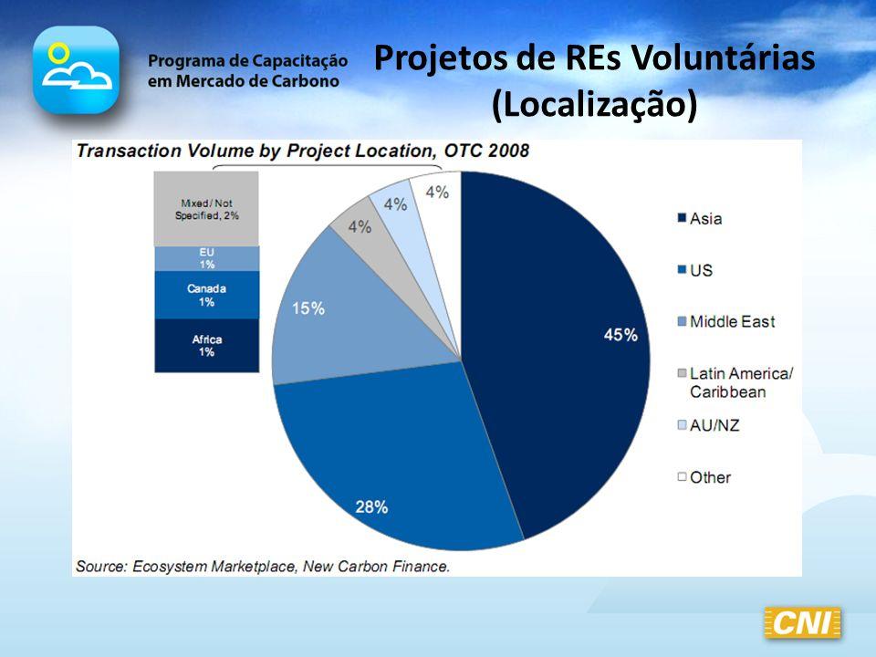Projetos de REs Voluntárias (Localização)